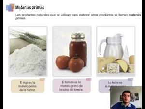 Materias primas y productos elaborados (3º Primaria)