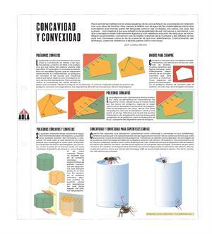 Concavidad y convexidad. Láminas de El Mundo