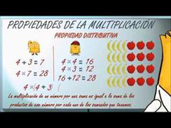 Propiedades multiplicación: conmutativa, asociativa y distributiva
