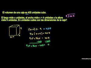 Resolución de ecuaciones cuadráticas por factorización 3 (Khan Academy Español)