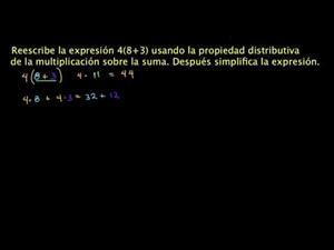La propiedad distributiva (Khan Academy Español)