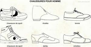 Soulier Homme (Dictionnaire Visuel)