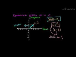 Representación gráfica de un complejo