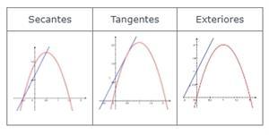 Ecuaciones de primer y segundo grado - 1º BACH