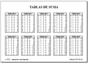 Tablas de operaciones (neoparaiso.com)