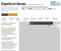 España en llamas (Aplicación a partir de datos del Ministerio de Medio Ambiente)