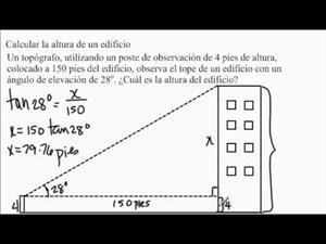 Aplicaciones funciones trigonométricas.