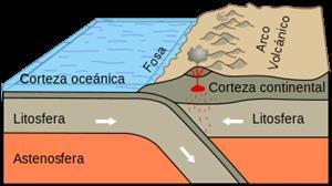 La litosfera terrestre