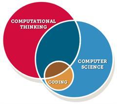 Pingüinos y Pensamiento Computacional