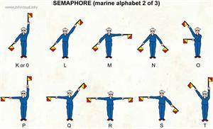 Semaphore (marine alphabet 2)  (Visual Dictionary)