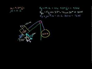 Problema más complicado de fricción en un plano (Khan Academy Español)