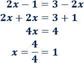 Interpretación geométrica de una ecuación