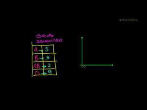 Diagramas de barras