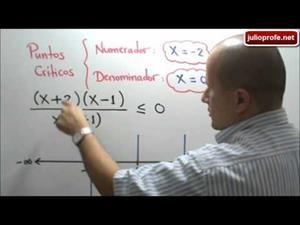 Solución de una desigualdad racional (JulioProfe)