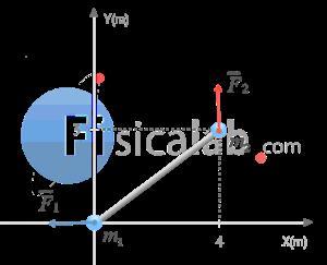 Velocidad y momento lineal del centro de masas