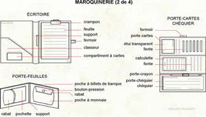 Maroquineries (Dictionnaire Visuel)