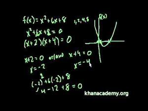 Resolución de ecuaciones de segundo grado por factorización (Khan Academy Español)