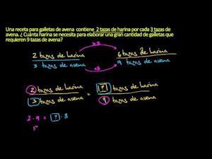 Cómo encontrar una incógnita en una proporción 2 (Khan Academy Español)