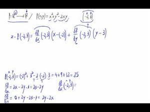 Plano tangente - Función dos variables