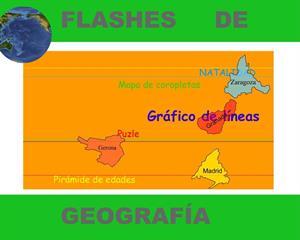 Flashes de Geografía, mapas y animaciones gráficas para Educación Secundaria