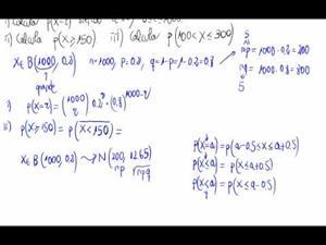 Aproximación de una binomial por una normal
