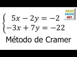 Solución sistema de ecuaciones 2x2 por la Regla de Cramer (JulioProfe)