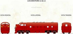 Locomotora 2 (Diccionario visual)