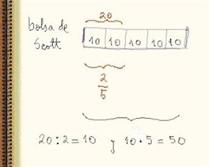 Las Matemáticas de Singapur (Evaluaciones Internacionales de Calidad Educativa )