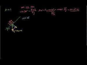 Fricción en un plano inclinado (Khan Academy Español)