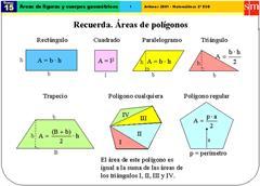 Área de figuras y cuerpos geométricos (SM)