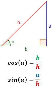 Problemas de trigonometría (seno y coseno)