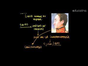 Venezuela: Natalicio de Simón Bolívar