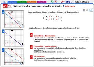 Soluciones de Sistemas de dos ecuaciones con dos incógnitas. Matemáticas para 3º de Secundaria