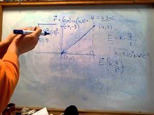 Cómo calcular el campo eléctrico producido en un punto por una carga puntual