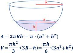 Área y volumen del casquete esférico