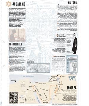 Judaísmo. Láminas de El Mundo