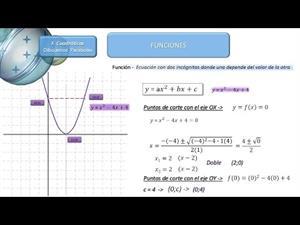 Qué es una identidad notable y como es su representación gráfica en una función.