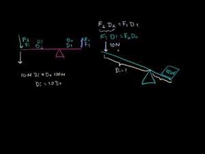 Ventaja mecánica parte 2 (Khan Academy Español)