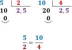 Fracciones equivalentes y fracciones irreductibles