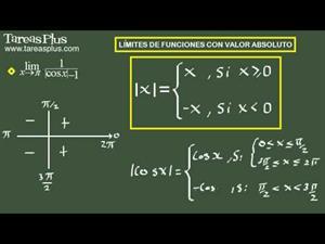 Límites de funciones con valor absoluto. Ejercicio 12 de 15 (Tareas Plus)