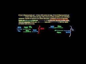 Trenes pasando: ejercicios de álgebra (Khan Academy Español)
