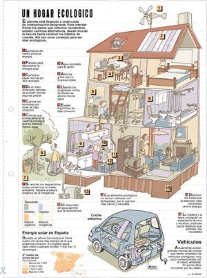 Un hogar ecológico. Láminas de El Mundo