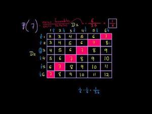 Ejemplos Probabilidad (parte 5) (Khan Academy Español)