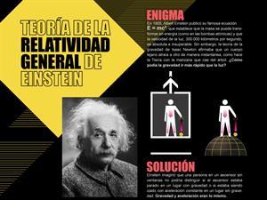 Guía visual de la Relatividad.