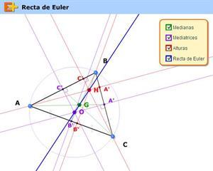 Recta de Euler (educaplus.org)