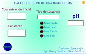 Calculadora del PH de una disolución