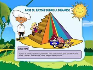 Pirámide alimenticia interactiva
