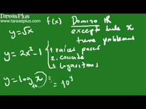 Concepto de función parte 3 (Imagen, Dominio y Rango). TareasPlus