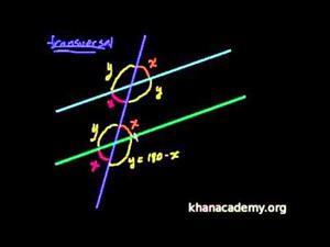 Ángulos - Parte 3 (Khan Academy Español)