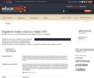 Dagoberto Godoy cruza Los Andes 1918 (Educarchile)
